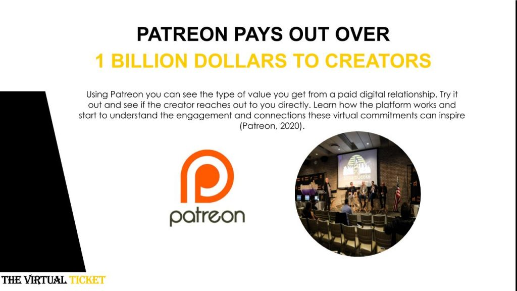Patreon as a Paywall