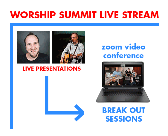 Worship Summit Live Set up