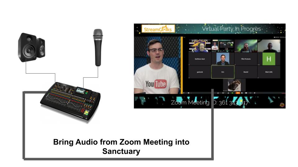 Connecting Zoom to an Audio Mixer