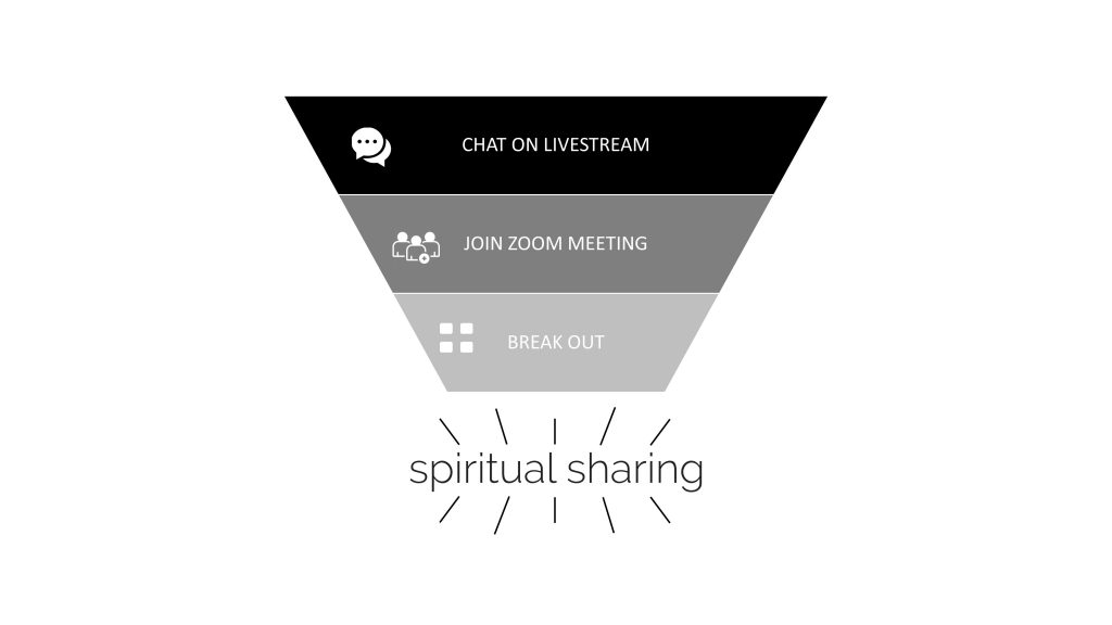 spiritual sharing