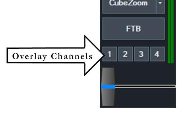 vMix Overlay Channels