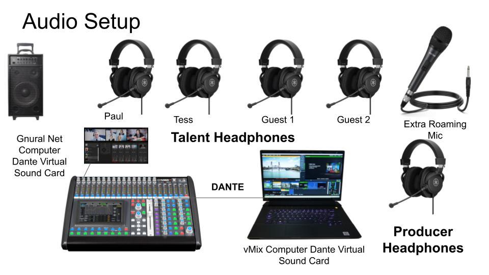 Audio Live Streaming Setup Guide